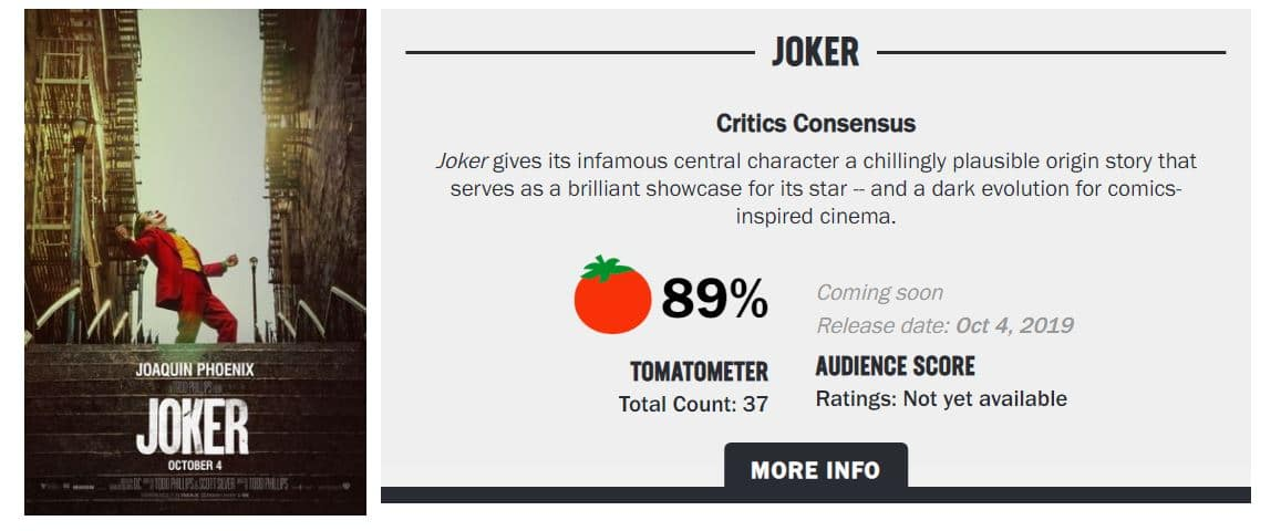 Rotten Tomatoes Under Fire for Joker Negative Score for Same Star Score That Marvel Films Good Positive Score