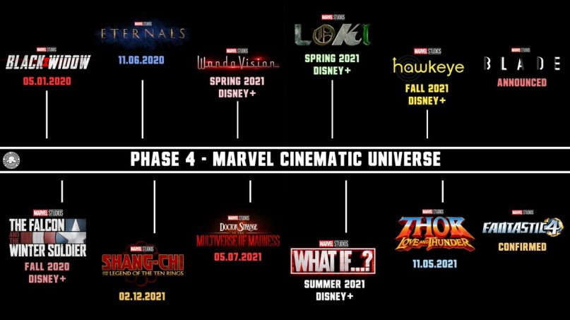 Image result for marvel phase 4