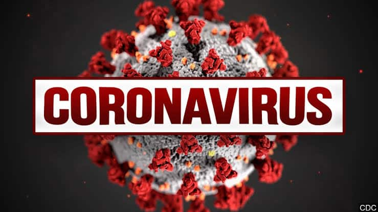 Coronavirus affecting every phase of Life globally.