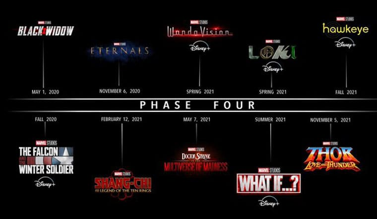 Phase 4 movies of MCU