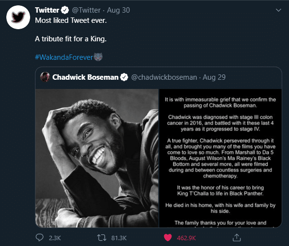 The last tweet from Chadwick Boseman's account becomes the most liked ever