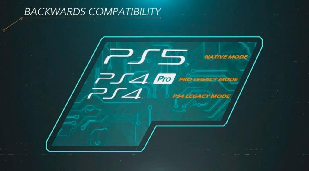 PS5 - Cross Gen backwards compatibility