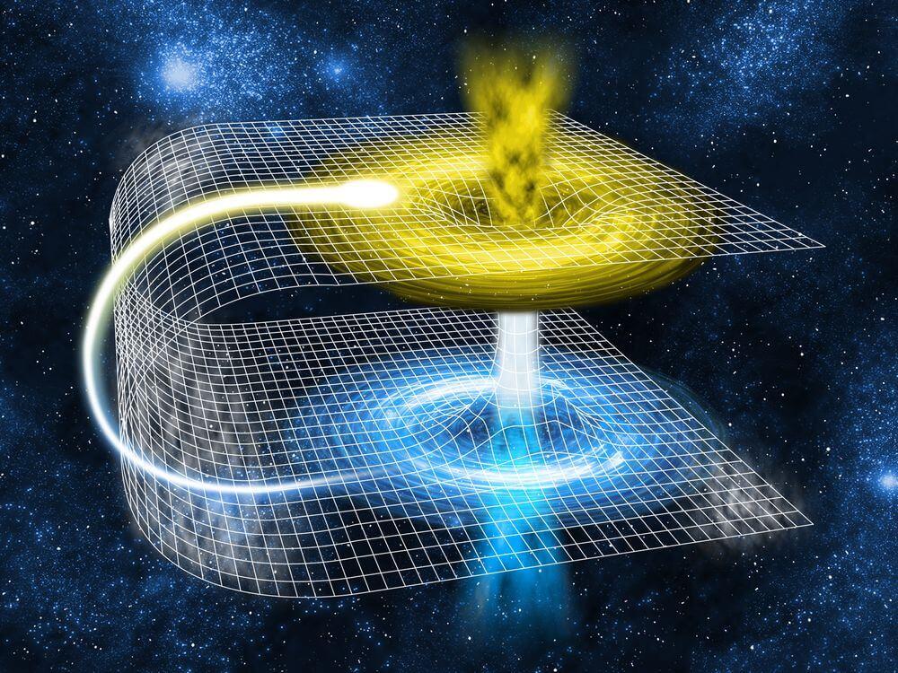 Einstein-Rosen Bridges is popularly known as the wormhole theory.